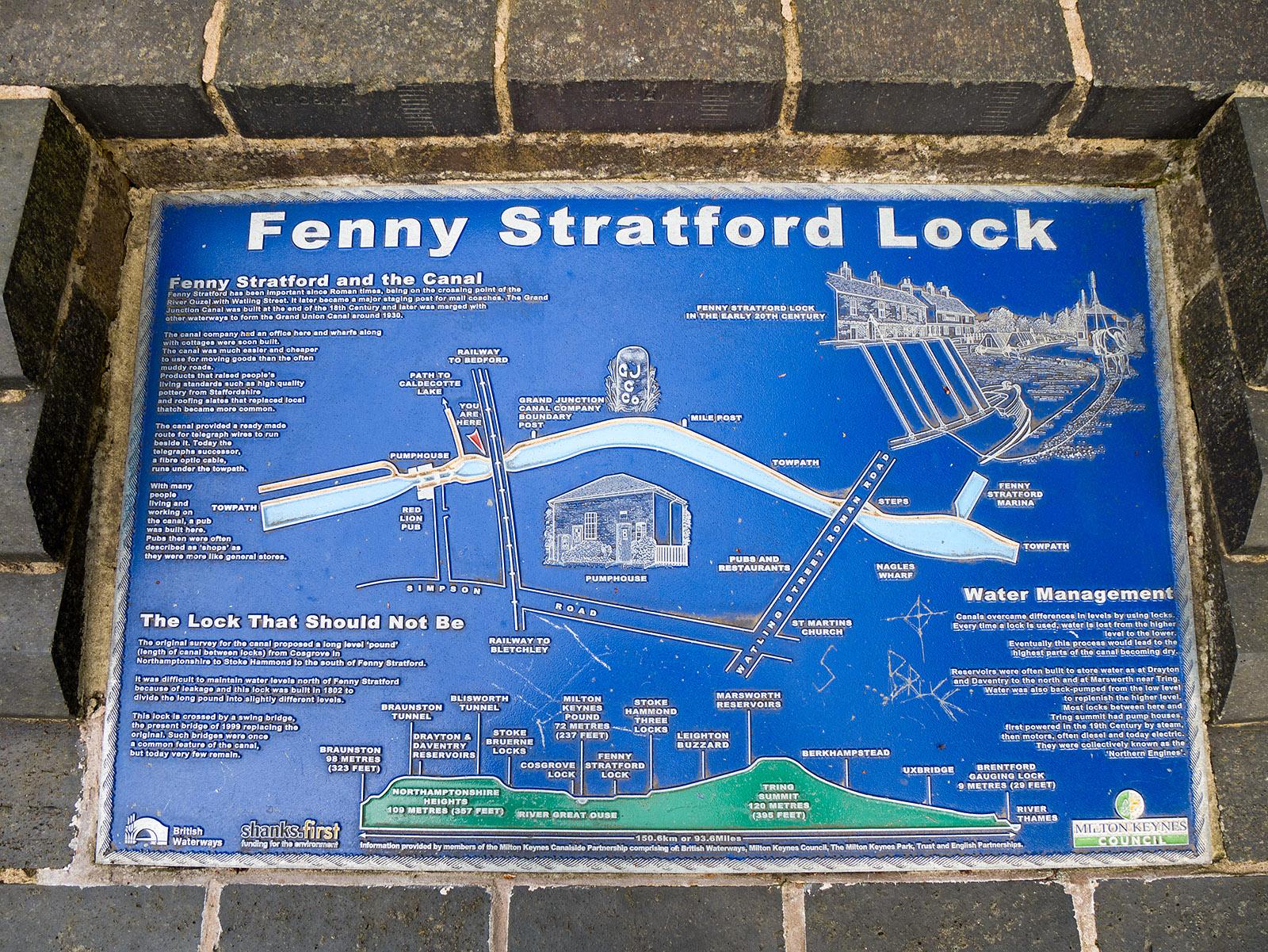 Information panel at Fenny Stratford Lock